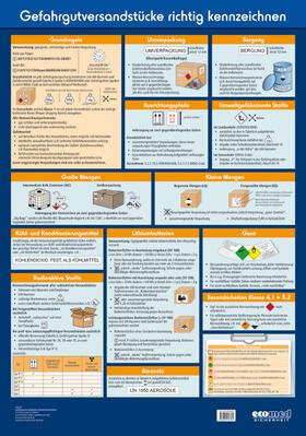 Poljakov | Wandtafel Gefahrgutversandstücke richtig kennzeichnen | Sonstiges