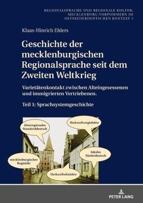 Geschichte der mecklenburgischen Regionalsprache seit dem Zweiten Weltkrieg