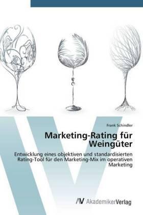 Marketing-Rating für Weingüter