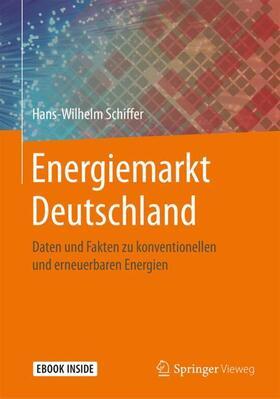 Energiemarkt Deutschland