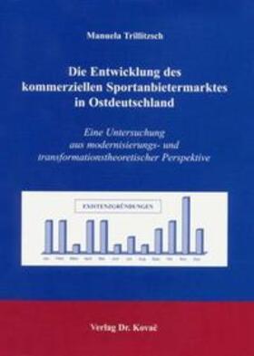 Die Entwicklung des kommerziellen Sportanbietermarktes in Ostdeutschland