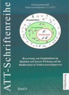 Bewertung von Zoolplankton im Hinblick auf dessen Wirkung auf die Biofiltration in Trinkwassertalsperren