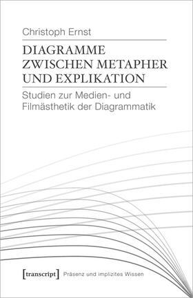 Diagramme zwischen Metapher und Explikation