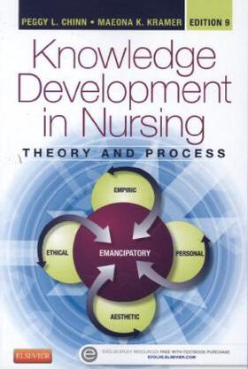 Knowledge Development in Nursing   Buch   sack.de
