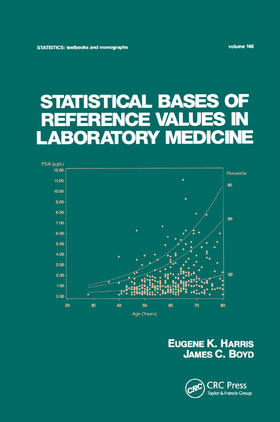 Harris / Boyd   Statistical Bases of Reference Values in Laboratory Medicine   Buch   sack.de