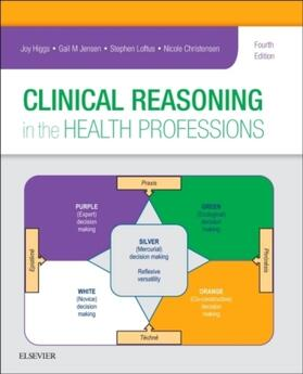 Higgs / Jensen / Loftus | Clinical Reasoning in the Health Professions | Buch | sack.de