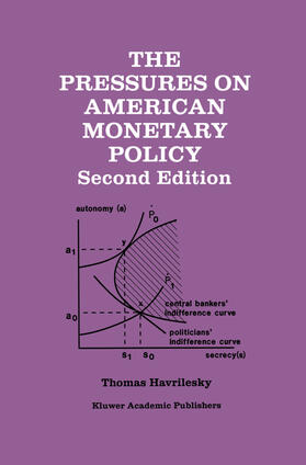 Havrilesky | The Pressures on American Monetary Policy | Buch | sack.de