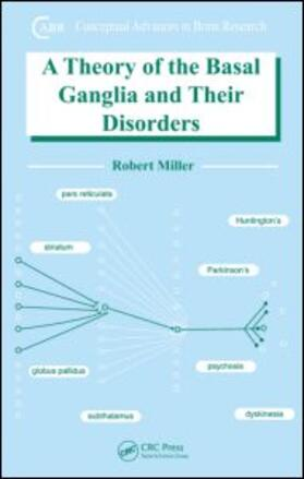 Miller | A Theory of the Basal Ganglia and Their Disorders | Buch | sack.de