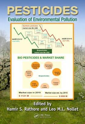 Rathore / Nollet | Pesticides | Buch | sack.de