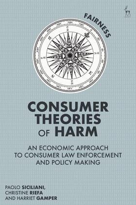 Siciliani / Riefa / Gamper | Consumer Theories of Harm | Buch | sack.de
