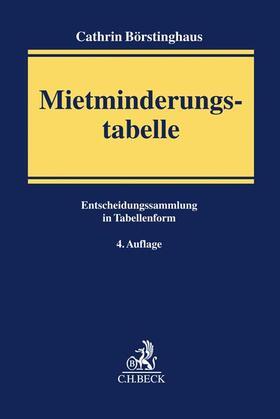 Börstinghaus | Mietminderungstabelle | Buch | sack.de