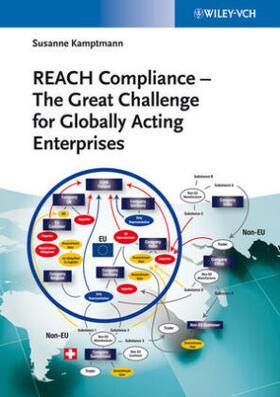 Kamptmann   REACH Compliance - The Great Challenge for Globally Acting Enterprises   Buch   sack.de