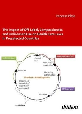 Plate | The Impact of Off-Label, Compassionate, and Unlicensed Use on Health Care Laws in Preselected Countries | Buch | sack.de