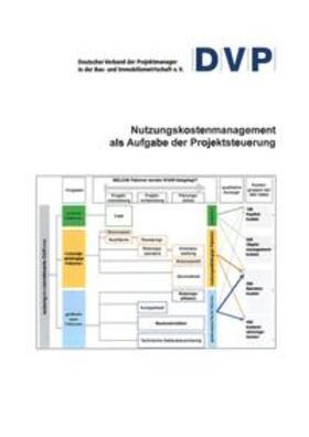 Lang   Kontinuierliche durchgängige Hochrechnung von Kostenhöhe und Kostenfälligkeit im Bauprojektmanagement   Buch   sack.de
