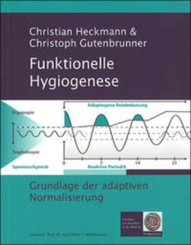 Heckmann / Gutenbrunner | Funktionelle Hygiogenese | Buch | sack.de