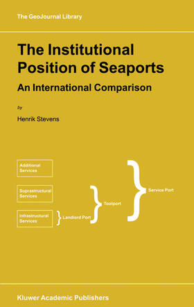 Stevens   The Institutional Position of Seaports   Buch   sack.de